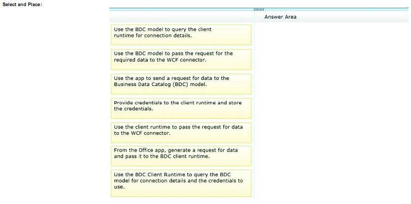 pass4itsure 70-489 question