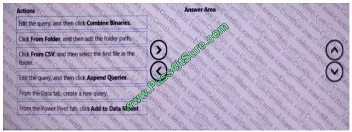 pass4itsure 70-779 exam question q1