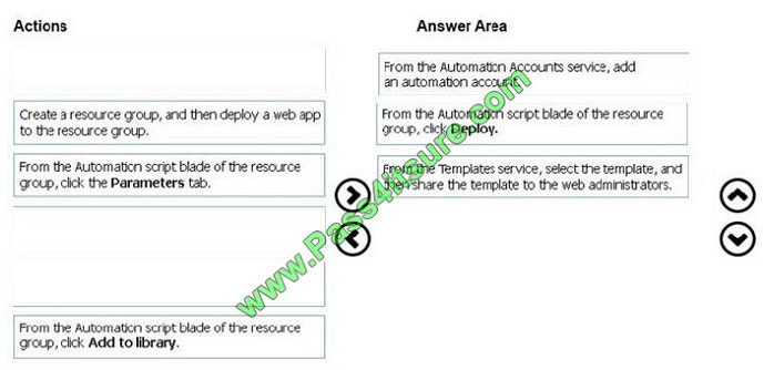 pass4itsure az-102 exam question q11-1