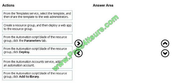 pass4itsure az-102 exam question q11