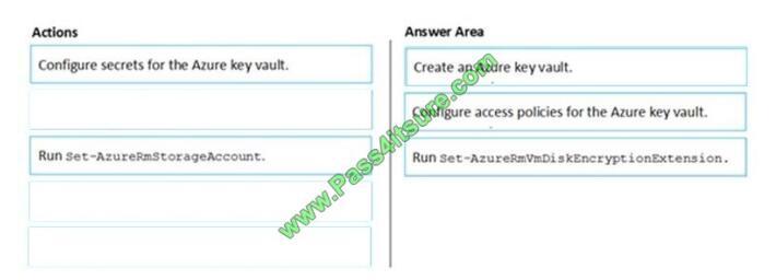 Apipass az-500 exam questions-q11-2
